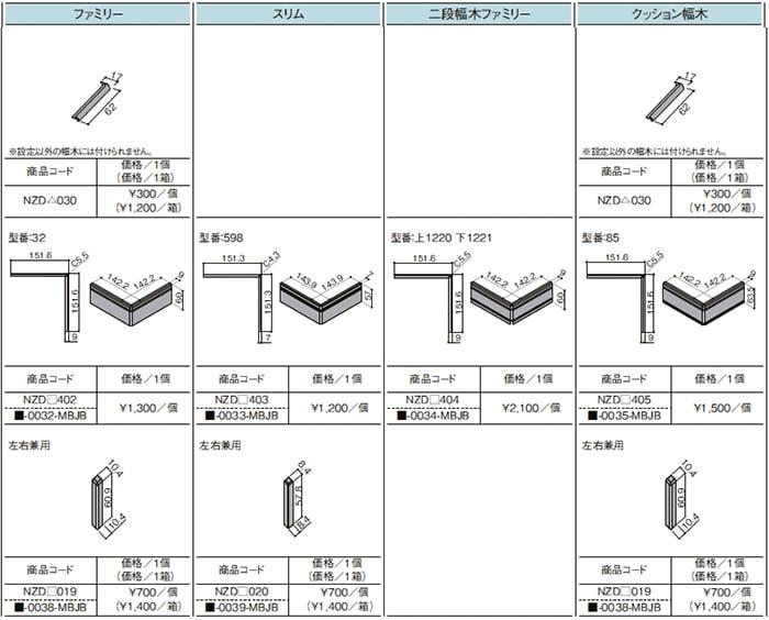 LixilサイトWEBカタログから引用したコーナー部材他の種類1 ※カタログ抜粋画像3
