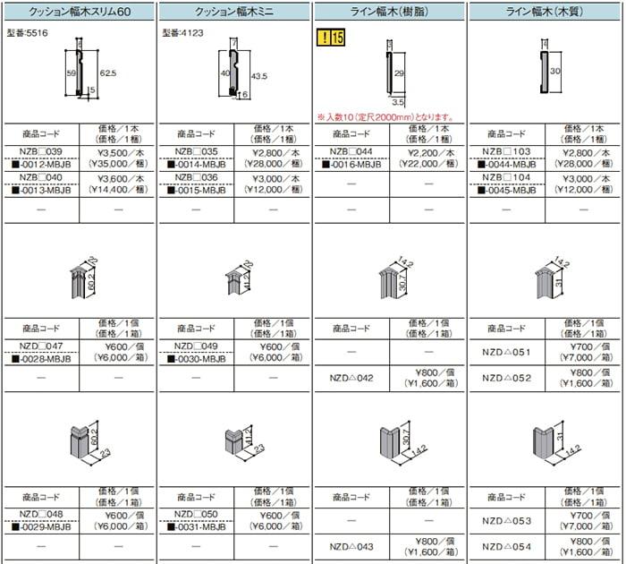 LixilサイトWEBカタログから引用した巾木とコーナーキャップの種類2 ※カタログ抜粋画像2