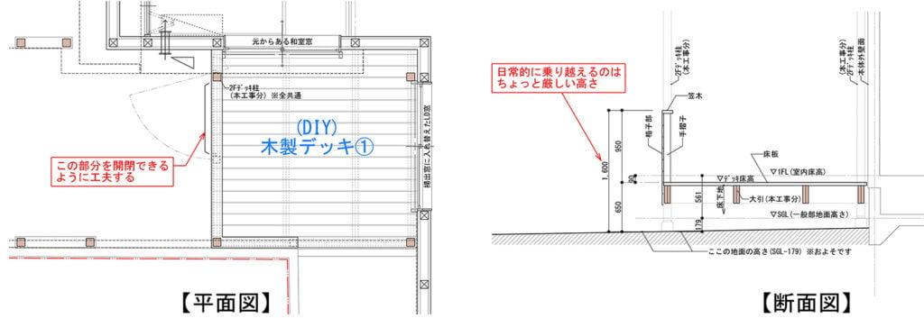 左側に手摺の開閉位置を記した平面。右側の地面からの高さを示した断面図のスケッチ画像