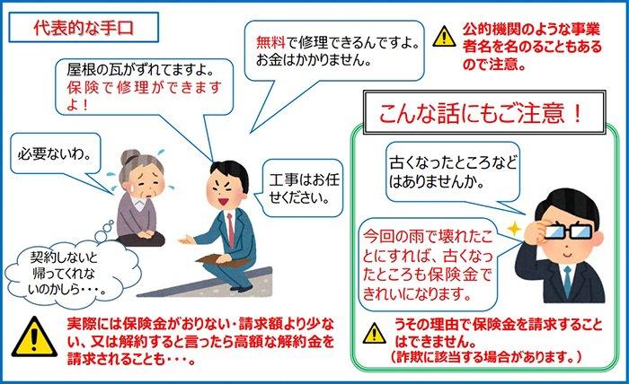 消費者庁さんのチラシから引用した悪徳業者による火災保険リフォーム勧誘の手口が記載されたイラスト画像