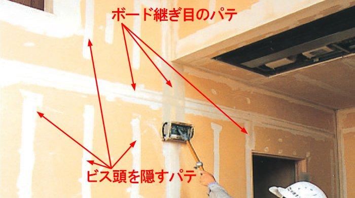 壁紙(クロス)の裏、石膏ボード面でのパテ施工例(吉野石膏さんカタログ写真から引用し加筆) ※壁紙のひび割れ(クロスのひび割れ)の原因解説用画像1