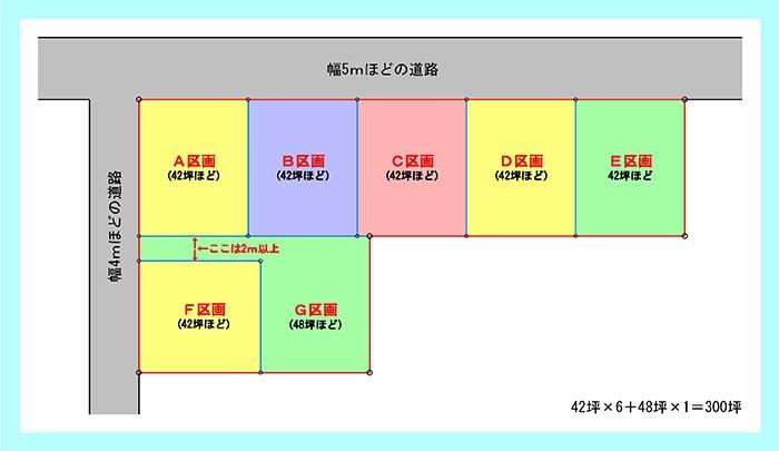 土地の区割りイメージ二面接道300坪:ケース1のスケッチ画像 ※建売住宅はなぜ安いか?(安い理由)画像4