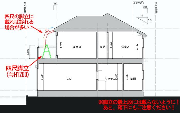 バルコニーからの屋根点検の方法イメージを図示した断面スケッチ画像 ※バルコニーから自分で行う屋根点検の方法解説画像2