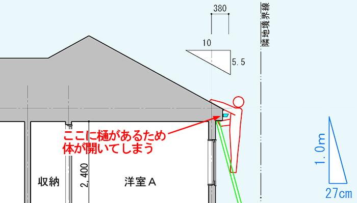 ハシゴを用いた自分でできる屋根点検の2F部分のイメージを図示した抜粋拡大断面スケッチ画像