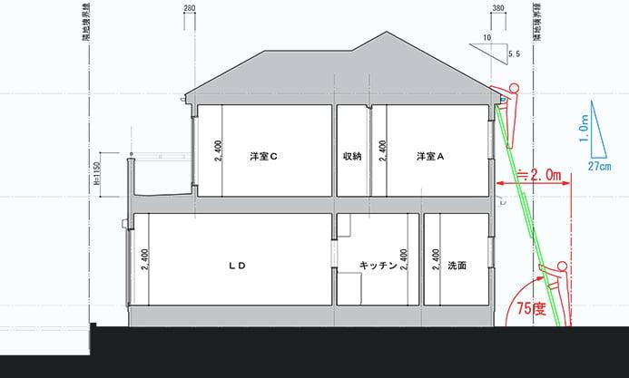 ハシゴを用いた自分でできる屋根点検のイメージを図示した断面スケッチ画像