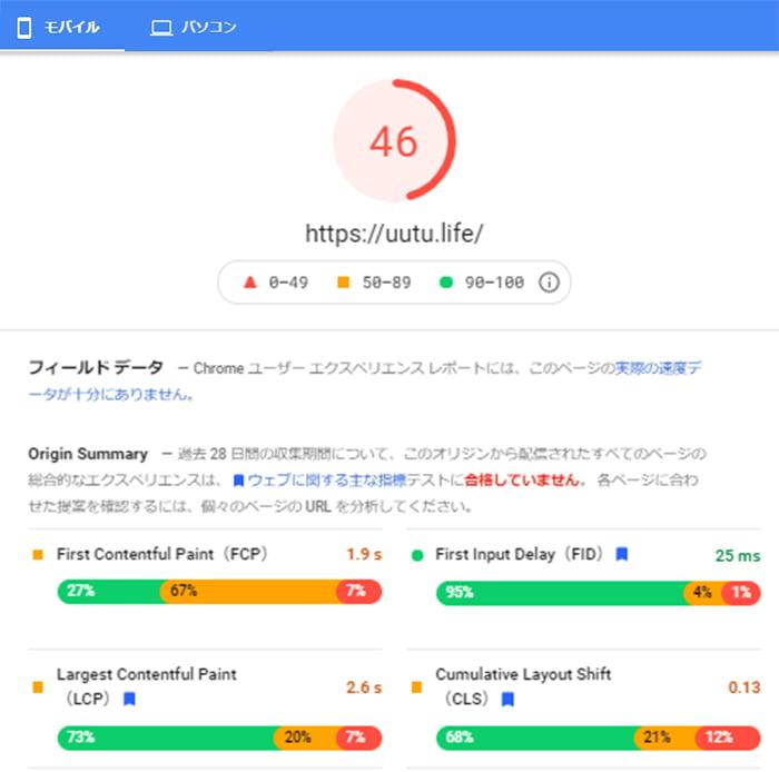 21.3/26現在のPageSpeed Insightsの評価のスクリーンショット画像(46点)
