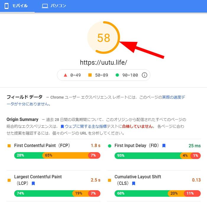 21.3/30現在のPageSpeed Insightsの評価のスクリーンショット画像(58点)