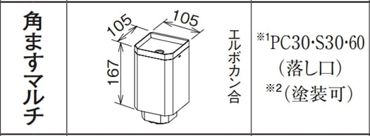 Panasonicさんサイト積算資料PDF内、部材一覧より抜粋引用した角ますマルチ製品情報