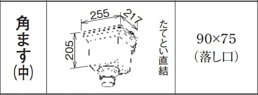 Panasonicさんサイト積算資料PDF内、部材一覧より抜粋引用したPanasonic:角ます(中)製品情報一覧からの抜粋