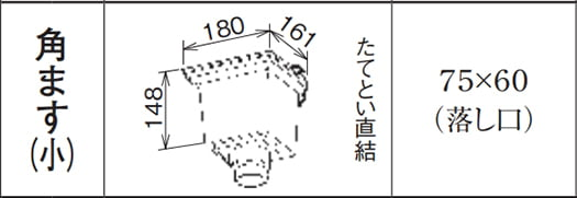 Panasonicさんサイト積算資料PDF内、部材一覧より抜粋引用した角ます(小)製品情報