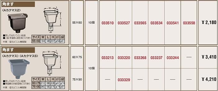タキロンさんWEBカタログ製品情報一覧ページより引用した角ます系の製品情報