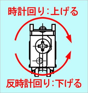 窓サッシのキュルキュル(音鳴り)改善の可能性のある戸車高さ調整ネジの廻す方向を図示したイラスト画像