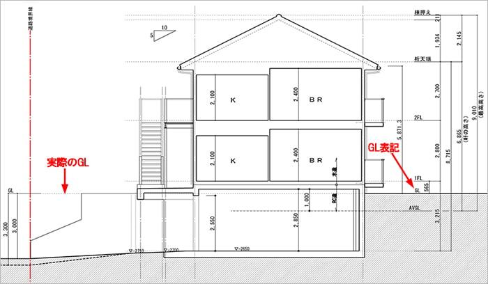 略語GL表記例:とあるアパート計画で描いた断面スケッチ1 (左側が道路で、右側の宅盤より3~3.3m下っている形) ※建築図面(立面図・断面図系)略語の解説用の抜粋図面画像01