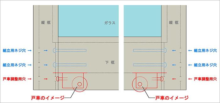 サッシの框と戸車、高さ調整ネジの位置関係イメージ:リクシルさんからの情報を元に作成したオリジナルスケッチ画像