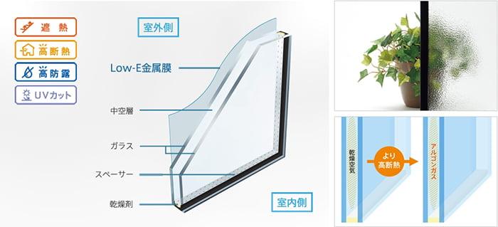 YKKapさんサイト製品説明ページから引用したLow-E複層ガラス(遮熱タイプ)解説画像 ※Low-E複層ガラスの断熱/遮熱の違い解説用画像02