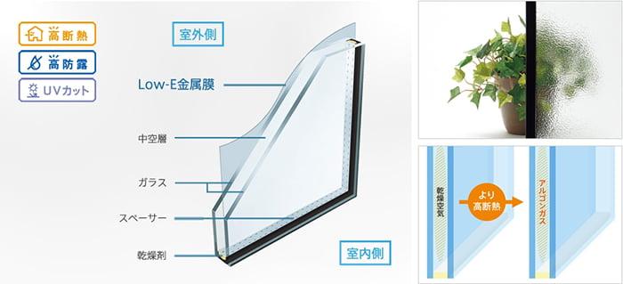YKKapさんサイト製品説明ページから引用したLow-E複層ガラス(断熱タイプ)解説画像 ※Low-E複層ガラスの断熱/遮熱の違い解説用画像01