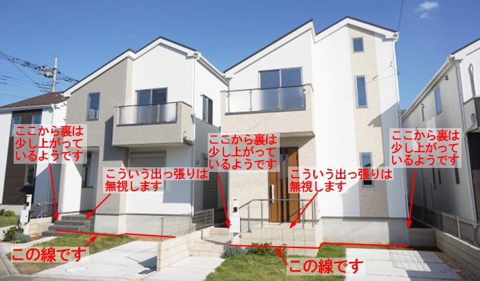 平均GL算定根拠サンプル2:建築物が周囲の地面と接する位置の例2 (とあるお宅のを撮影した写真に建築物が周囲の地面と接する位置を図示したコメント入り写真画像1)
