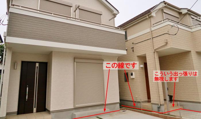 平均GL算定根拠サンプル1:建築物が周囲の地面と接する位置の例1 (とあるお宅のを撮影した写真に建築物が周囲の地面と接する位置を図示したコメント入り写真画像1)