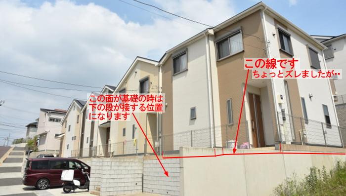 平均GL算定根拠サンプル3:建築物が周囲の地面と接する位置の例3 (とあるお宅のを撮影した写真に建築物が周囲の地面と接する位置を図示したコメント入り写真画像1)
