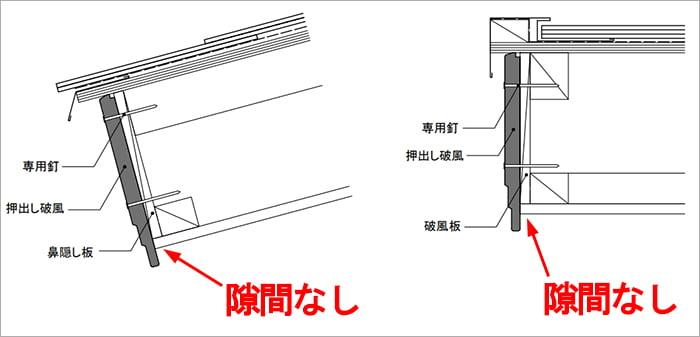 ニチハさん施工資料より引用し編集&追記した、アミメニシキヘビ侵入口とされる破風板付近の納まり01図上で、隙間がない旨を図示したスケッチ画像 ※アミメニシキヘビはいつ、どこから屋根裏に戻った?検証&解説画像22