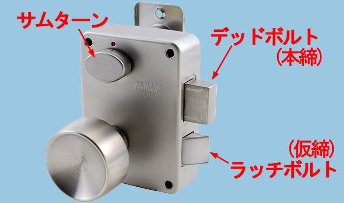 美和ロック 取り替え簡単 ドアロック:U9PMK-HS(室内側)写真に解説用のコメントを入れた写真画像