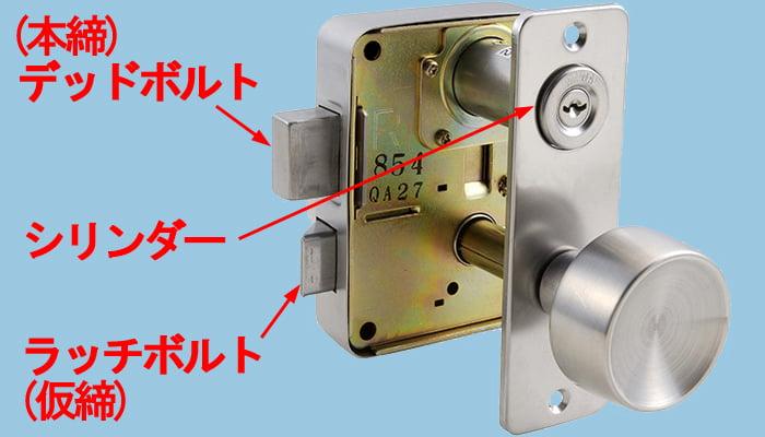 美和ロック 取り替え簡単 ドアロック:U9PMK-HS(屋外側)写真に解説用のコメントを入れた写真画像