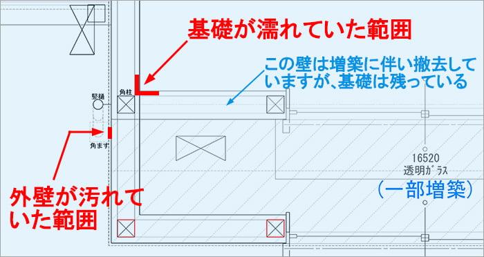 床下の漏水跡と外壁の汚れ位置の関係を拡大した図面上に図示したスケッチ画像
