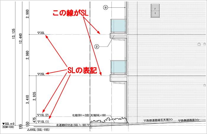 略語SL表記例:とあるRC造アパートの立面図抜粋 ※建築図面(立面図・断面図系)略語の解説用の抜粋図面画像05