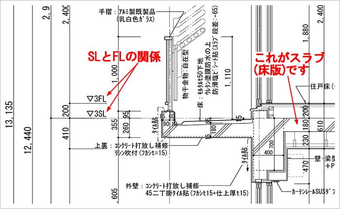 略語SL表記例:とあるRC造アパートの矩計図抜粋3 (略語SLとFLの関係・スラブ解説) ※建築図面(立面図・断面図系)略語の解説用の抜粋図面画像07