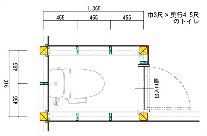 750巾の吊り戸棚の後付けが難しい、最低限のサイズの縦入りトイレを図示したトイレ平面スケッチ画像 (巾3尺✕奥行4.5尺の縦入りトイレ)