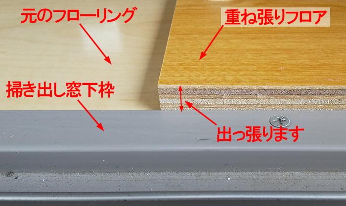フローリング重ね張りと掃き出しサッシとの取合いを撮影した解説コメント入り写真画像