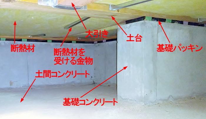 見えない部分例:床下を撮影したコメント入り写真画像 ※リフォーム費用を算出するリフォーム見積もりの考え方解説画像08