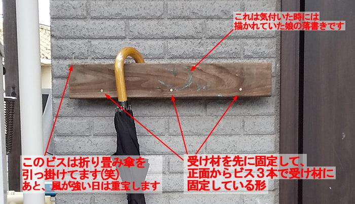 傘立てならぬ傘掛けを撮影したコメント入り写真画像03:正面より