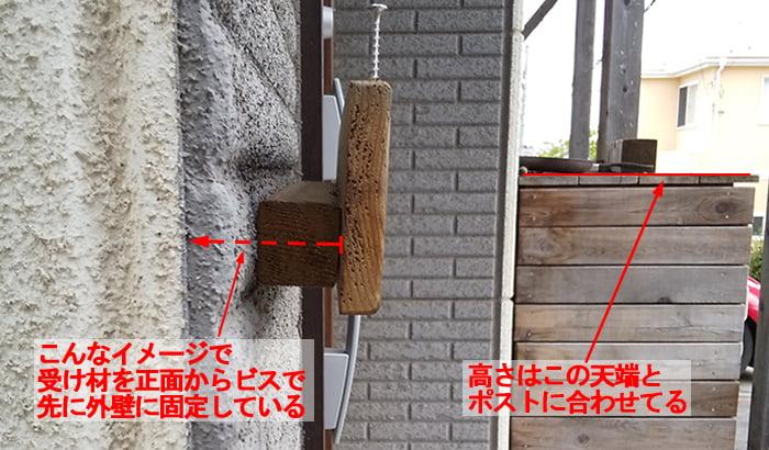 傘立てならぬ傘掛けを撮影したコメント入り写真画像02:右真横より