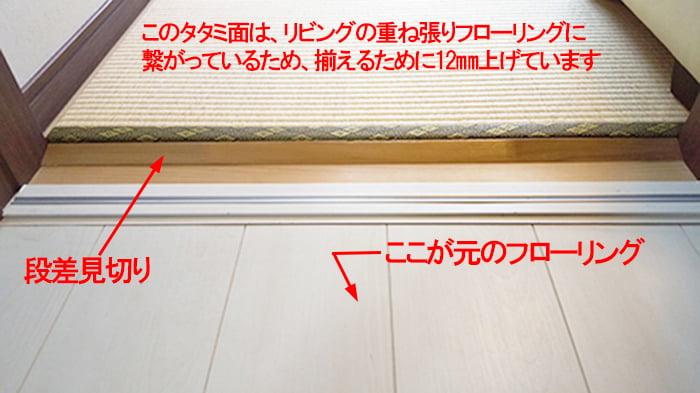 フローリングの重ね張りによって生じる段差処理例2として、和室出入り口部分を撮影した解説コメント入り写真画像