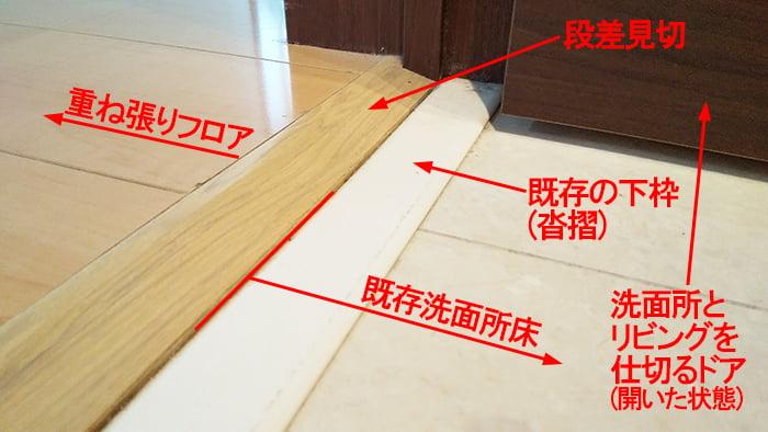 フローリング重ね張りと出入口ドアとの取合いを撮影した解説コメント入り写真画像