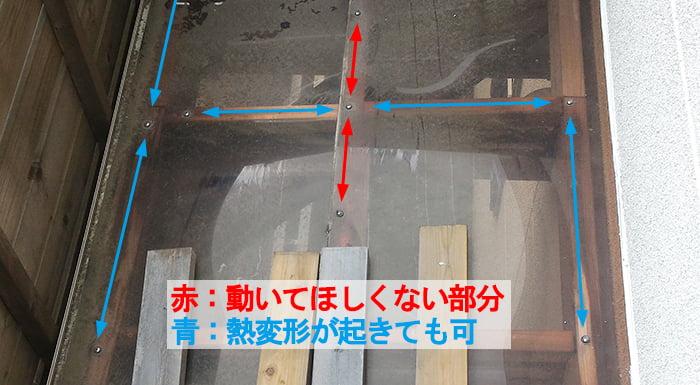 ポリカを割れないように施工するポイント2:膨張できるよう逃げ場を作っておく例として、勝手口屋根のポリカーボネート(ポリカ)板を撮影したコメント入り写真画像
