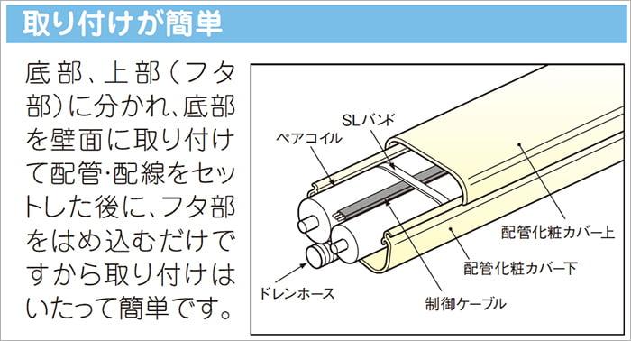 エアコン配管カバー内に入っているものの構成を示したイラスト画像 (因幡電工さんカタログから引用)