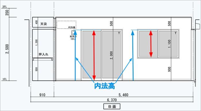 窓(サッシ)の内法高の例(展開図)