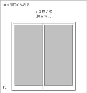 図1:引き違い窓(掃き出し窓の場合)の立面図での書き方(図面表記)を表した図面画像