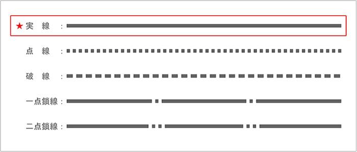 建築図面で使う「線」の種類と違い1:実線を示したスケッチ画像