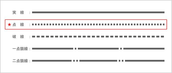 建築図面で使う「線」の種類と違い2:点線を示したスケッチ画像