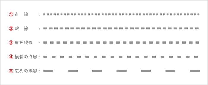 点線と破線の違い1:ピッチや縦横比の違いを図示した解説コメント入りスケッチ画像