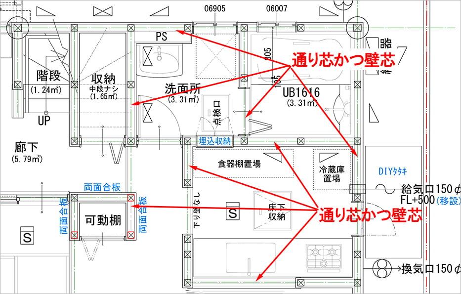 線の種類と使い分け例4:平面図上で用いられる一点鎖線の例を図示した解説コメント入り抜粋図面画像