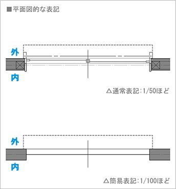 図6:引き違い窓(掃き出し窓の場合)の平面図での書き方(図面表記)を表した図面画像