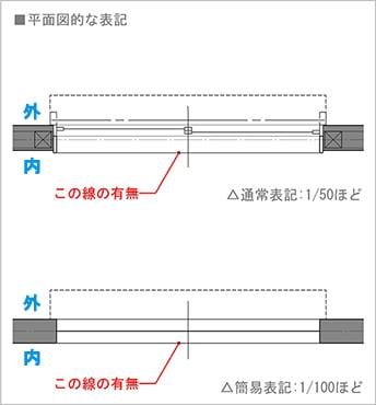 図8:引き違い窓(腰窓の場合) の平面図での書き方(図面表記)を表した図面画像