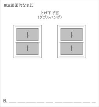 図6:上げ下げ窓の立面図での書き方(図面表記)を表した図面画像3 ※ダブルハングの上げ下げ窓の図面表記例