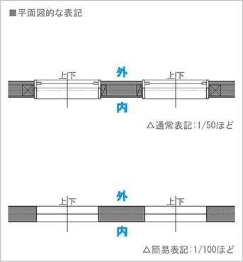 図2:上げ下げ窓の平面図での書き方(図面表記)を表した図面画像1 ※やや不親切な上げ下げ窓の表記例