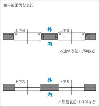 図4:上げ下げ窓の平面図での書き方(図面表記)を表した図面画像2 ※シングルハングの上げ下げ窓の図面表記例