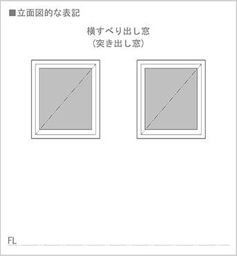 図1:横滑り出し窓の立面図での書き方(図面表記)を表した図面画像